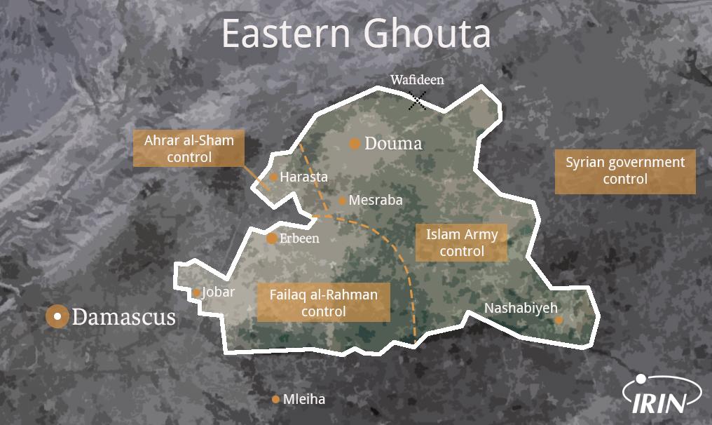 peta-kekuasaan-di-ghouta-timur
