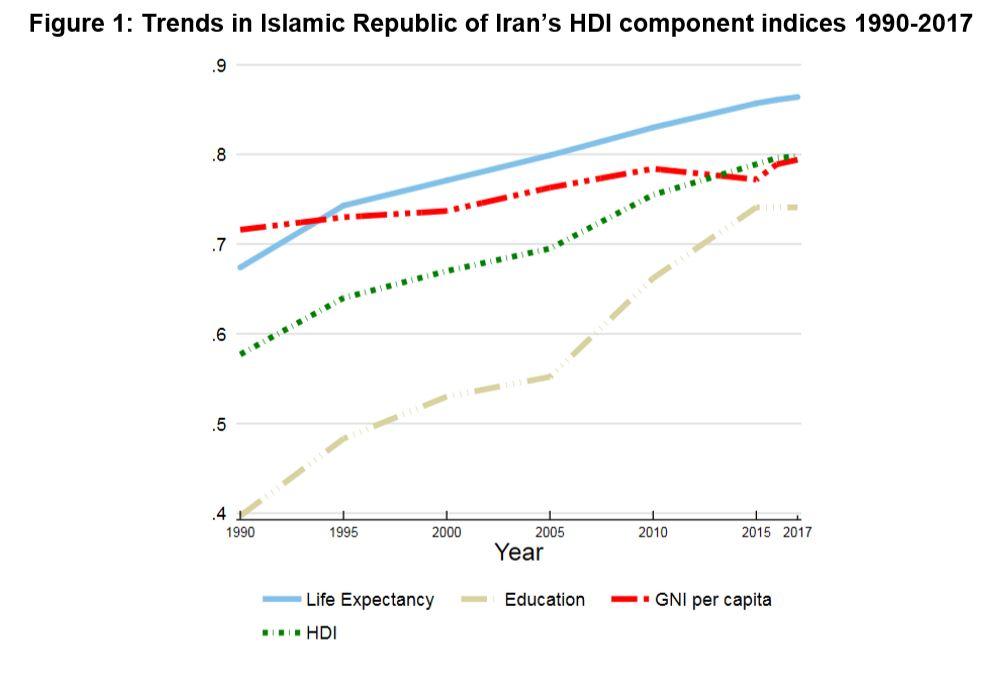 HDI Iran 3