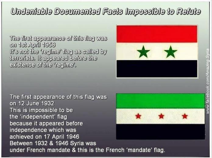 atas: bendera resmi Suriah bawah: bendera FSA/pemberontak