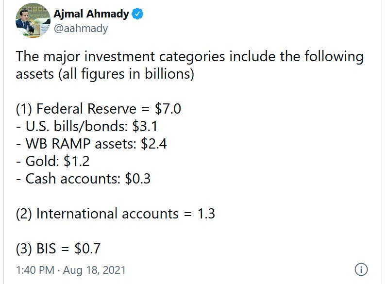 Rincian aset Afghanistan menurut Mantan Direktur Bank Sentral Afghanistan, yang lari ke AS setelah Taliban Berkuasa.